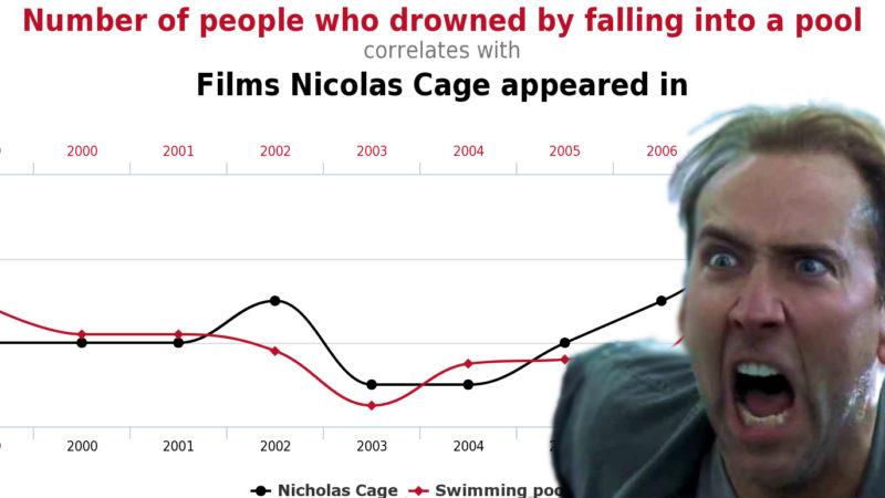 Nicholas Cage pic alongside a graph